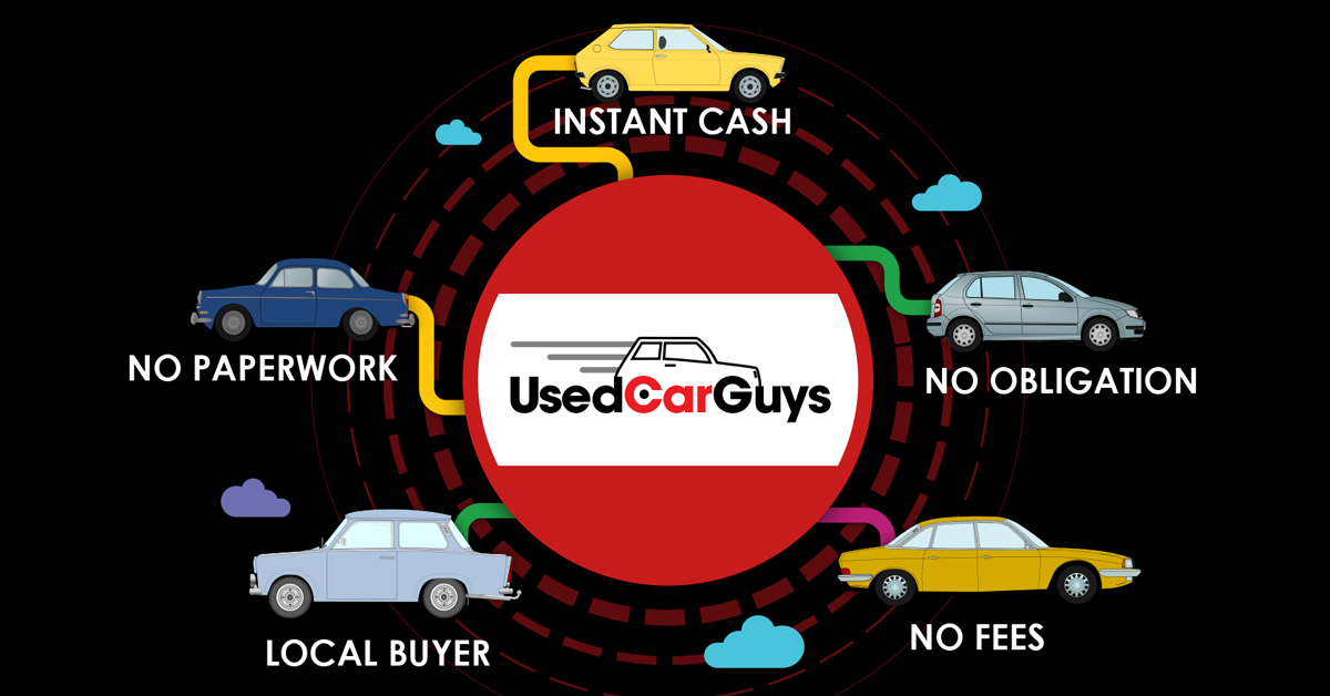 process-of-buying-cars-for-cash